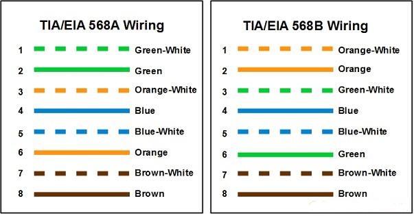 Terminate-Ethernet-Cable-Diagram